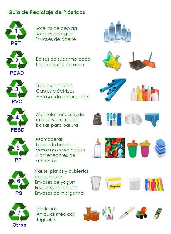 clasificacion-de-plasticos