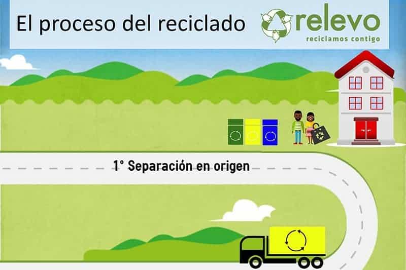 fb06331d6 Infografía: El proceso del reciclado - Bolsas de basura |Relevo ...